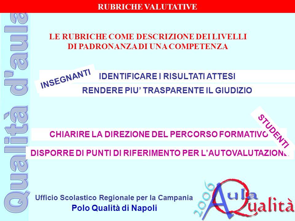 Ufficio Scolastico Regionale per la Campania Polo Qualità di Napoli RUBRICHE VALUTATIVE IDENTIFICARE I RISULTATI ATTESI RENDERE PIU TRASPARENTE IL GIU