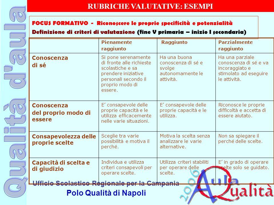 Ufficio Scolastico Regionale per la Campania Polo Qualità di Napoli FOCUS FORMATIVO - Riconoscere le proprie specificità e potenzialità Definizione di
