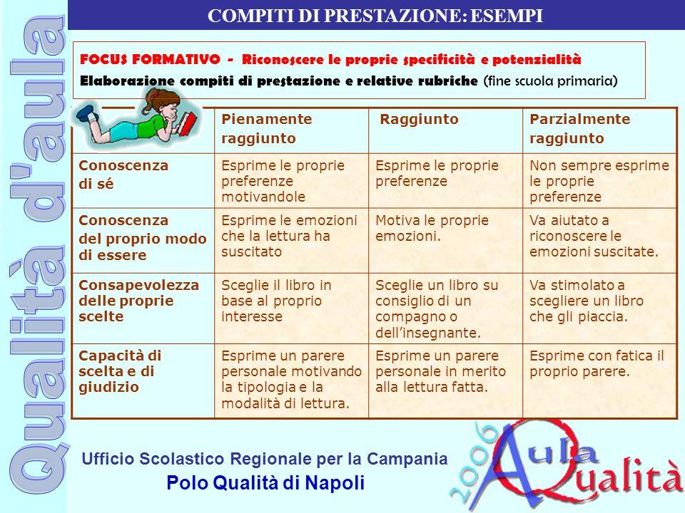 Ufficio Scolastico Regionale per la Campania Polo Qualità di Napoli Pienamente raggiunto RaggiuntoParzialmente raggiunto Conoscenza di sé Esprime le p