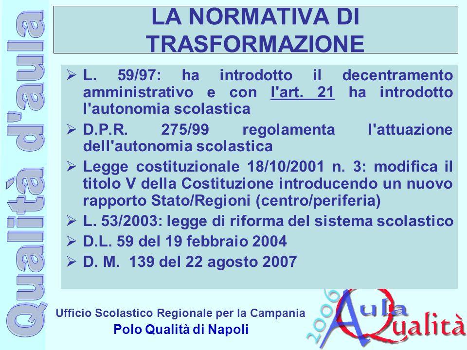 Ufficio Scolastico Regionale per la Campania Polo Qualità di Napoli LA NORMATIVA DI TRASFORMAZIONE L. 59/97: ha introdotto il decentramento amministra