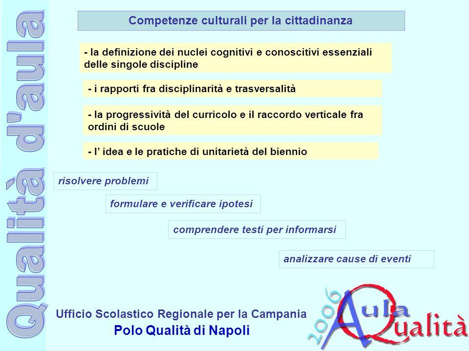 Ufficio Scolastico Regionale per la Campania Polo Qualità di Napoli Competenze culturali per la cittadinanza - la definizione dei nuclei cognitivi e c