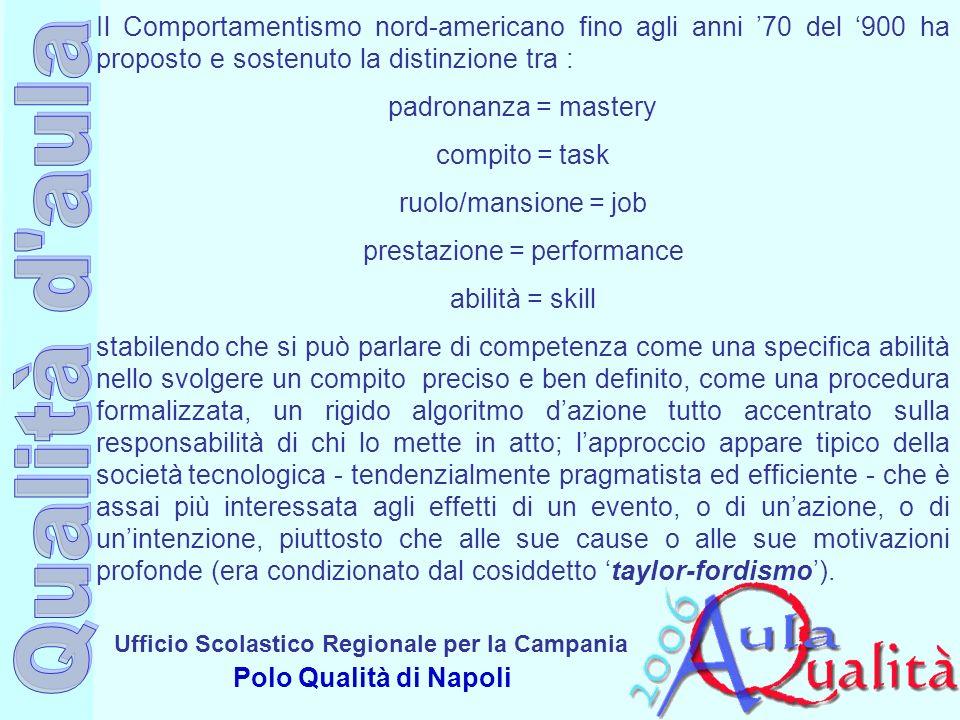 Ufficio Scolastico Regionale per la Campania Polo Qualità di Napoli Il Comportamentismo nord-americano fino agli anni 70 del 900 ha proposto e sostenu