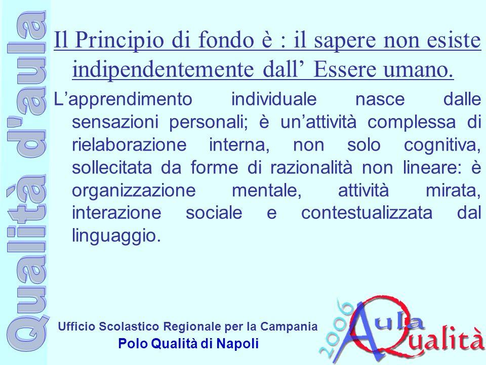 Ufficio Scolastico Regionale per la Campania Polo Qualità di Napoli Il Principio di fondo è : il sapere non esiste indipendentemente dall Essere umano