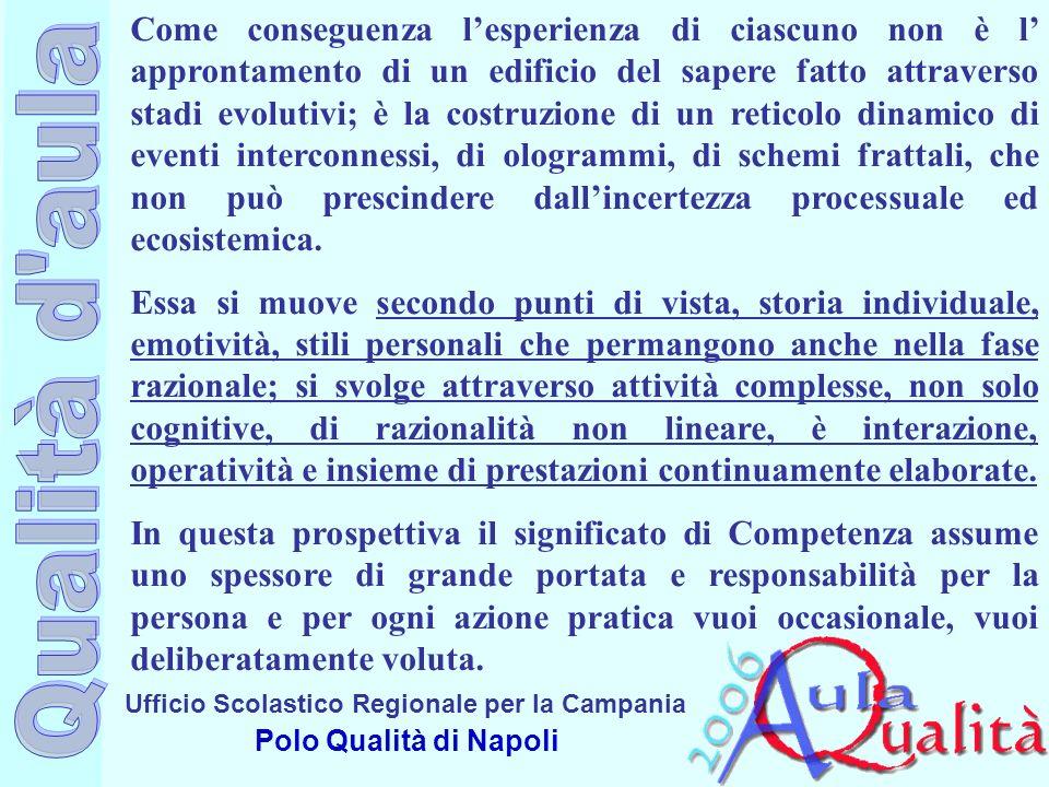 Ufficio Scolastico Regionale per la Campania Polo Qualità di Napoli Come conseguenza lesperienza di ciascuno non è l approntamento di un edificio del