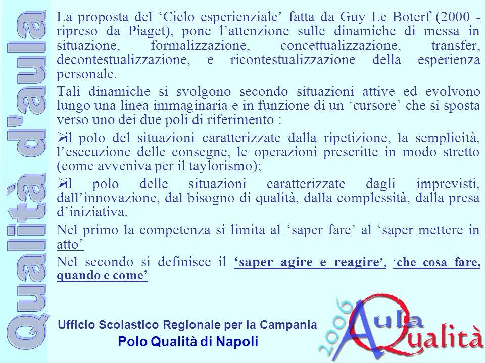 Ufficio Scolastico Regionale per la Campania Polo Qualità di Napoli La proposta del Ciclo esperienziale fatta da Guy Le Boterf (2000 - ripreso da Piag