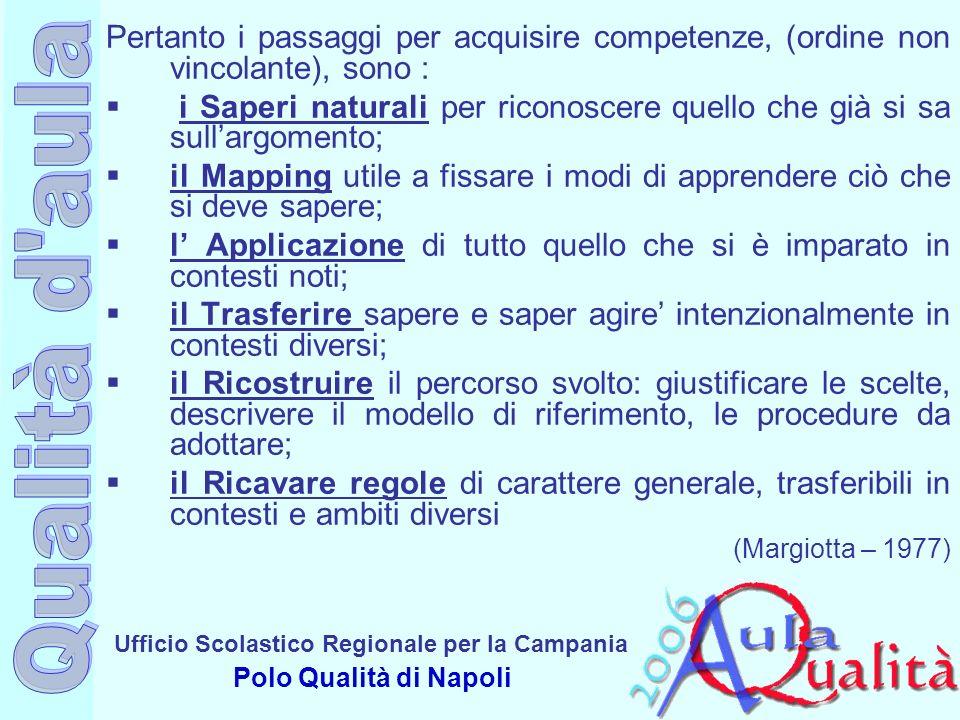 Ufficio Scolastico Regionale per la Campania Polo Qualità di Napoli Pertanto i passaggi per acquisire competenze, (ordine non vincolante), sono : i Sa