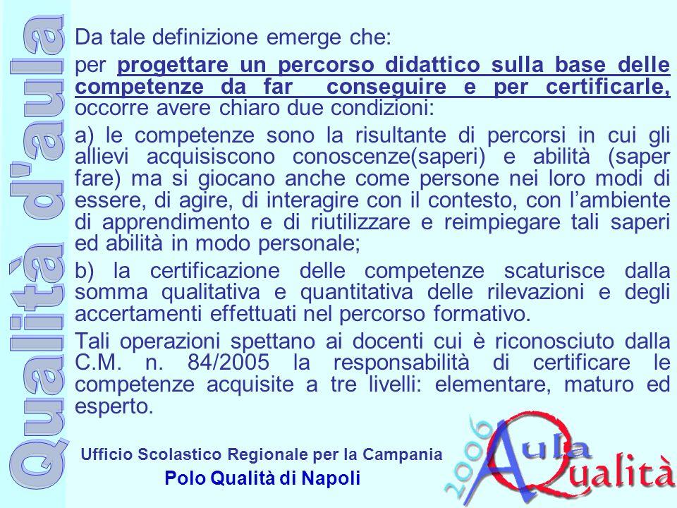 Ufficio Scolastico Regionale per la Campania Polo Qualità di Napoli Da tale definizione emerge che: per progettare un percorso didattico sulla base de