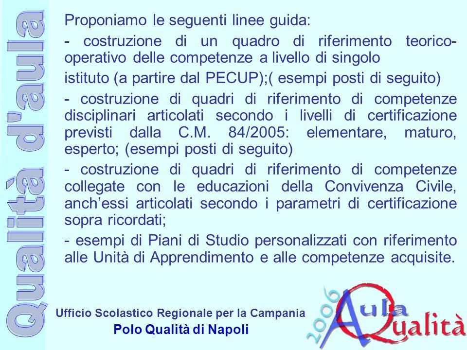 Ufficio Scolastico Regionale per la Campania Polo Qualità di Napoli Proponiamo le seguenti linee guida: - costruzione di un quadro di riferimento teor
