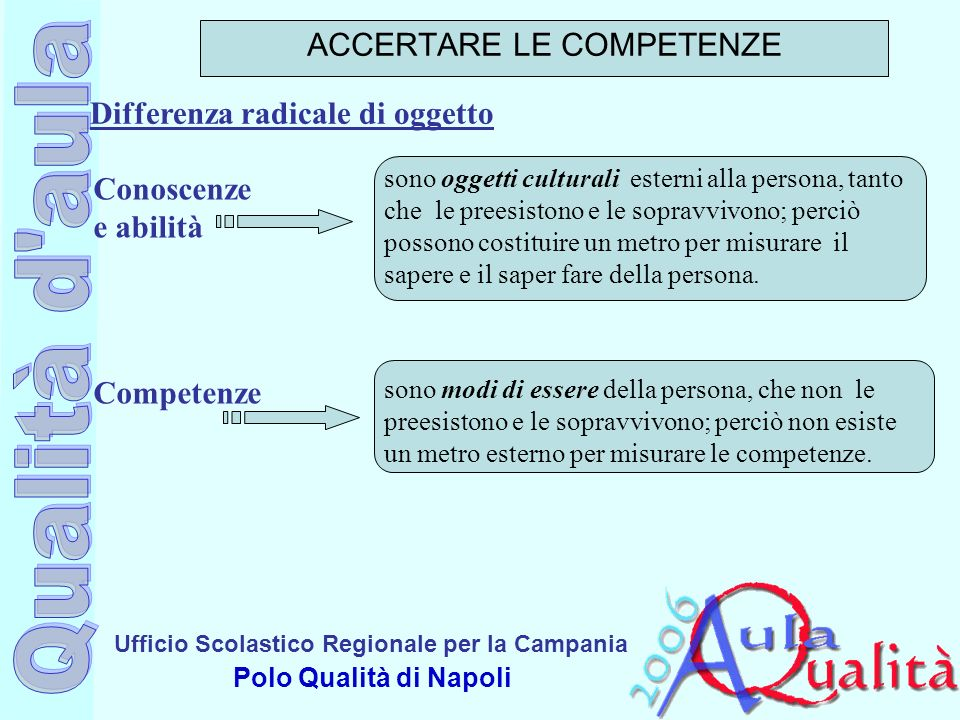 Ufficio Scolastico Regionale per la Campania Polo Qualità di Napoli Differenza radicale di oggetto ACCERTARE LE COMPETENZE Conoscenze e abilità sono o