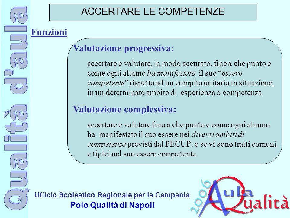 Ufficio Scolastico Regionale per la Campania Polo Qualità di Napoli Valutazione progressiva: accertare e valutare, in modo accurato, fine a che punto