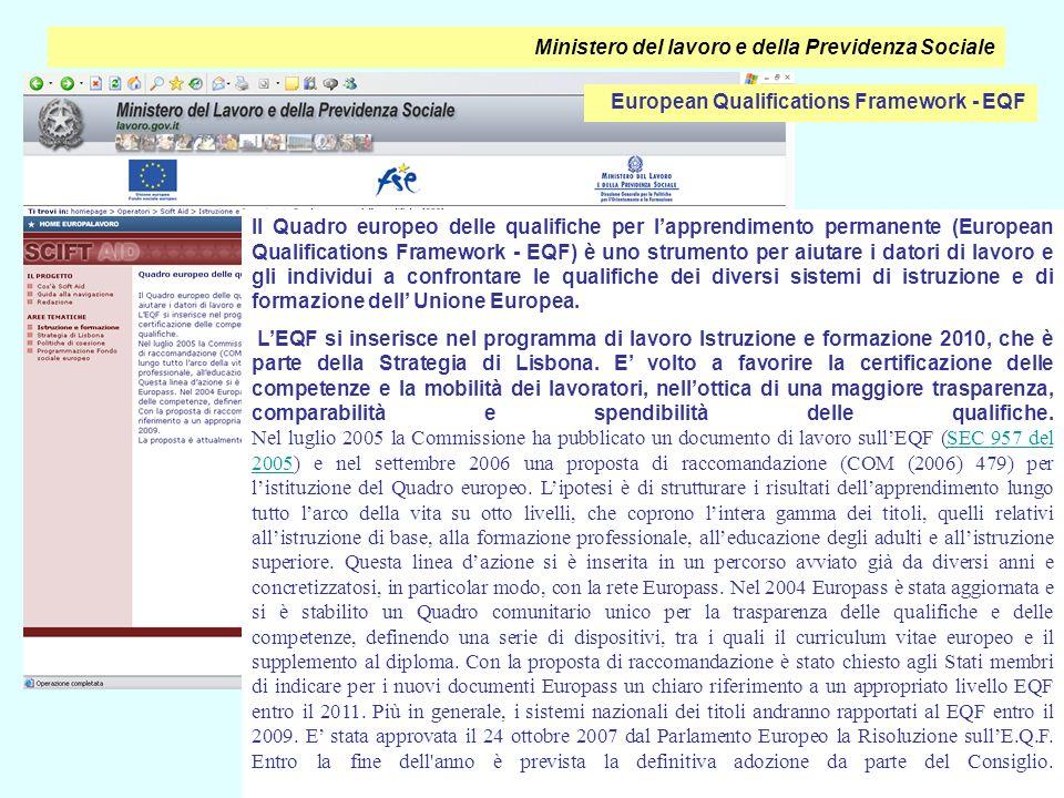 Ministero del lavoro e della Previdenza Sociale Il Quadro europeo delle qualifiche per lapprendimento permanente (European Qualifications Framework -