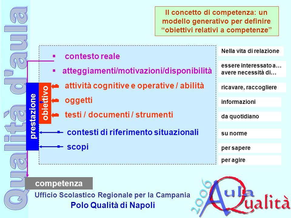 Ufficio Scolastico Regionale per la Campania Polo Qualità di Napoli contesto reale atteggiamenti/motivazioni/disponibilità attività cognitive e operat