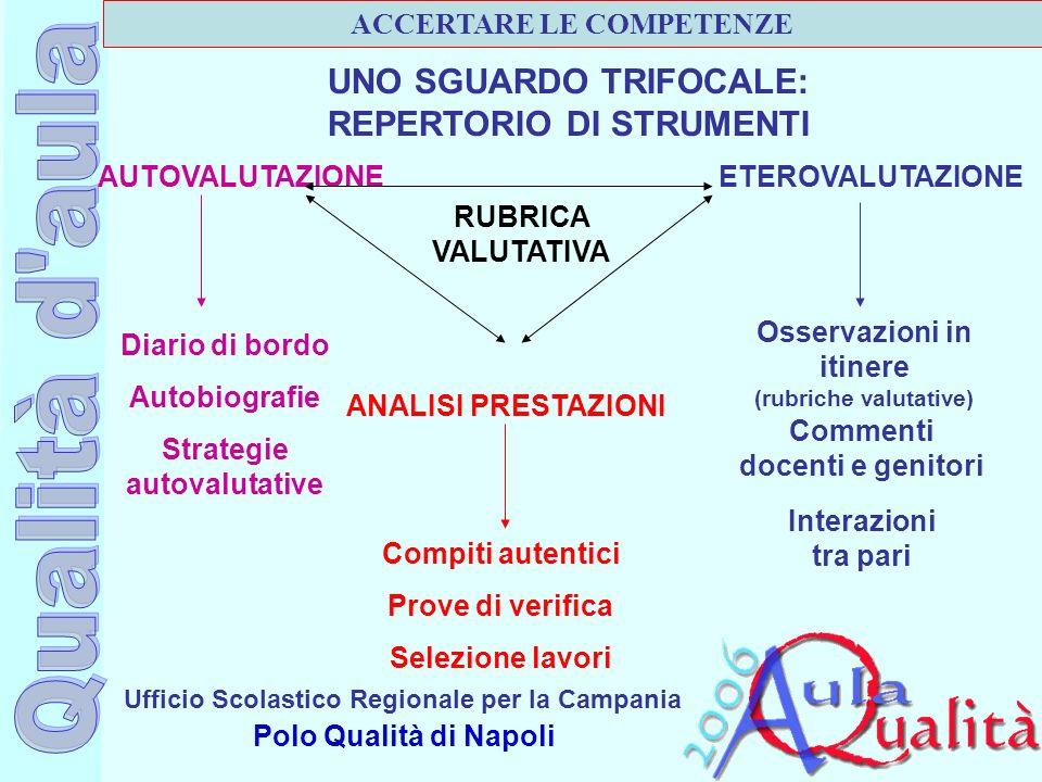 Ufficio Scolastico Regionale per la Campania Polo Qualità di Napoli UNO SGUARDO TRIFOCALE: REPERTORIO DI STRUMENTI AUTOVALUTAZIONEETEROVALUTAZIONE ANA