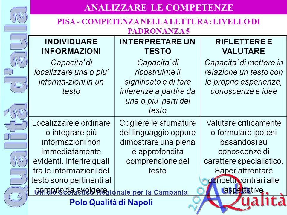 Ufficio Scolastico Regionale per la Campania Polo Qualità di Napoli PISA - COMPETENZA NELLA LETTURA: LIVELLO DI PADRONANZA 5 INDIVIDUARE INFORMAZIONI