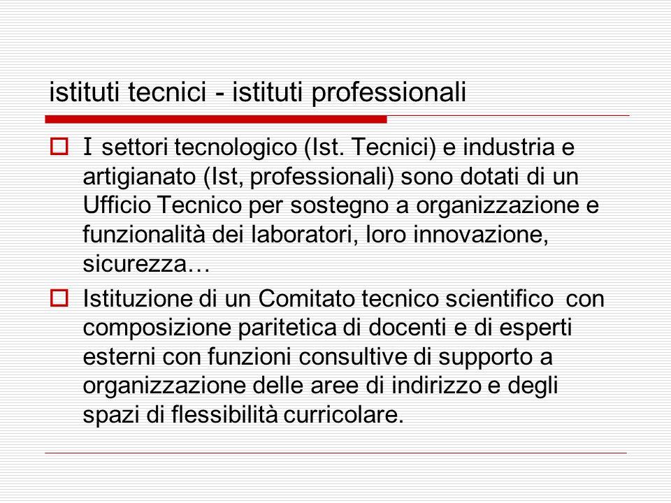 istituti tecnici - istituti professionali I settori tecnologico (Ist.