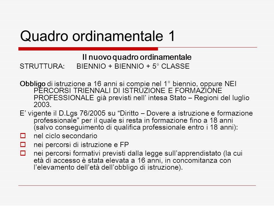 Quadro ordinamentale 1 Il nuovo quadro ordinamentale STRUTTURA: BIENNIO + BIENNIO + 5° CLASSE Obbligo di istruzione a 16 anni si compie nel 1° biennio, oppure NEI PERCORSI TRIENNALI DI ISTRUZIONE E FORMAZIONE PROFESSIONALE già previsti nell intesa Stato – Regioni del luglio 2003.