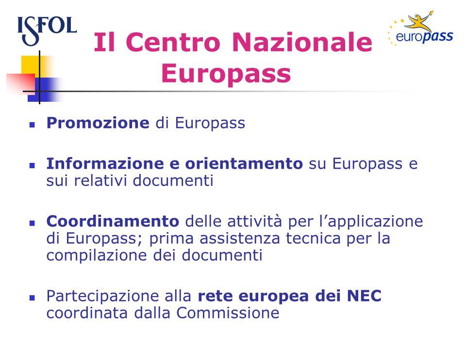 Il Centro Nazionale Europass Promozione di Europass Informazione e orientamento su Europass e sui relativi documenti Coordinamento delle attività per lapplicazione di Europass; prima assistenza tecnica per la compilazione dei documenti Partecipazione alla rete europea dei NEC coordinata dalla Commissione