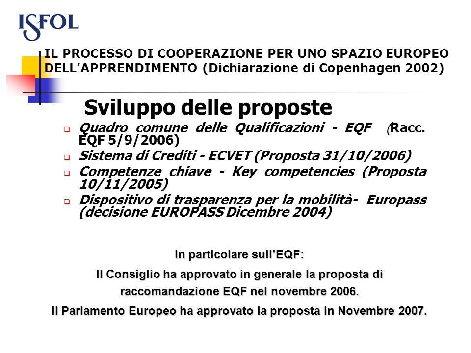 Sviluppo delle proposte Quadro comune delle Qualificazioni - EQF (Racc.