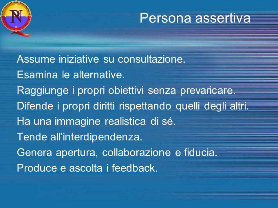 Persona assertiva Assume iniziative su consultazione. Esamina le alternative. Raggiunge i propri obiettivi senza prevaricare. Difende i propri diritti