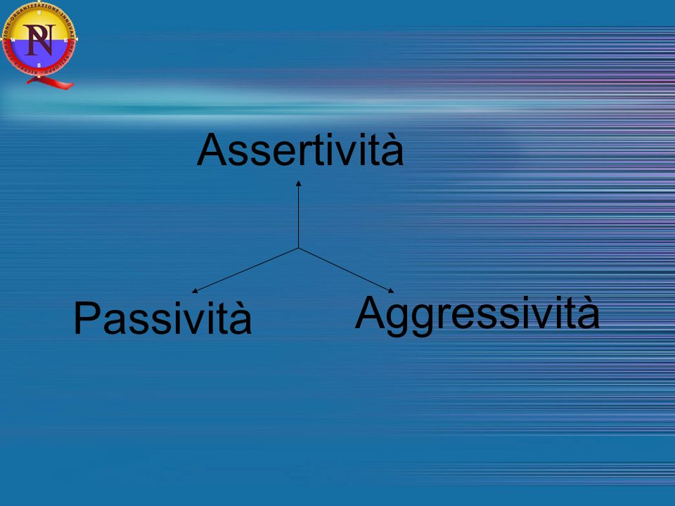 Assertività Passività Aggressività