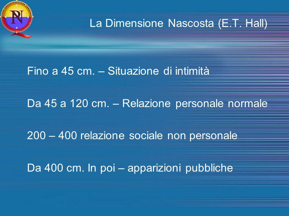 La Dimensione Nascosta (E.T. Hall) Fino a 45 cm. – Situazione di intimità Da 45 a 120 cm. – Relazione personale normale 200 – 400 relazione sociale no
