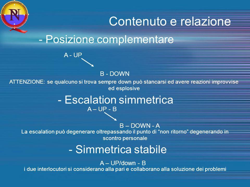 Contenuto e relazione - Posizione complementare - Escalation simmetrica - Simmetrica stabile A - UP B - DOWN A – UP - B B – DOWN - A A – UP/down - B i