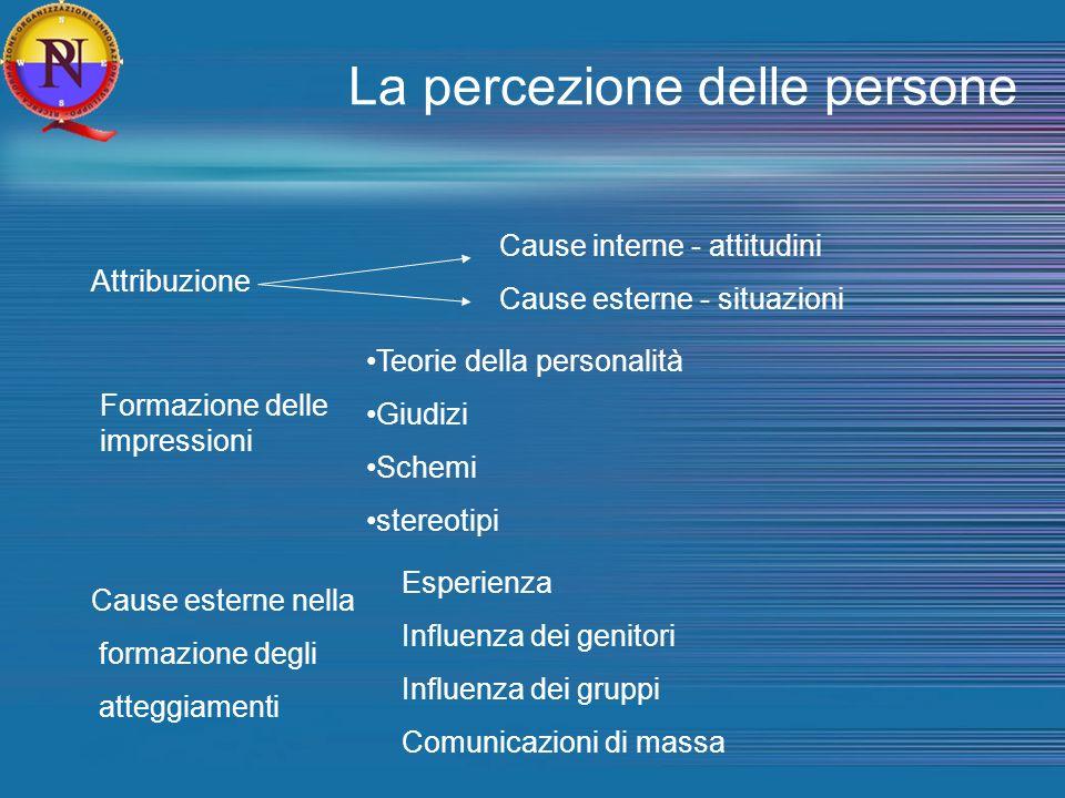 Attribuzione Cause interne - attitudini Cause esterne - situazioni La percezione delle persone Formazione delle impressioni Teorie della personalità G