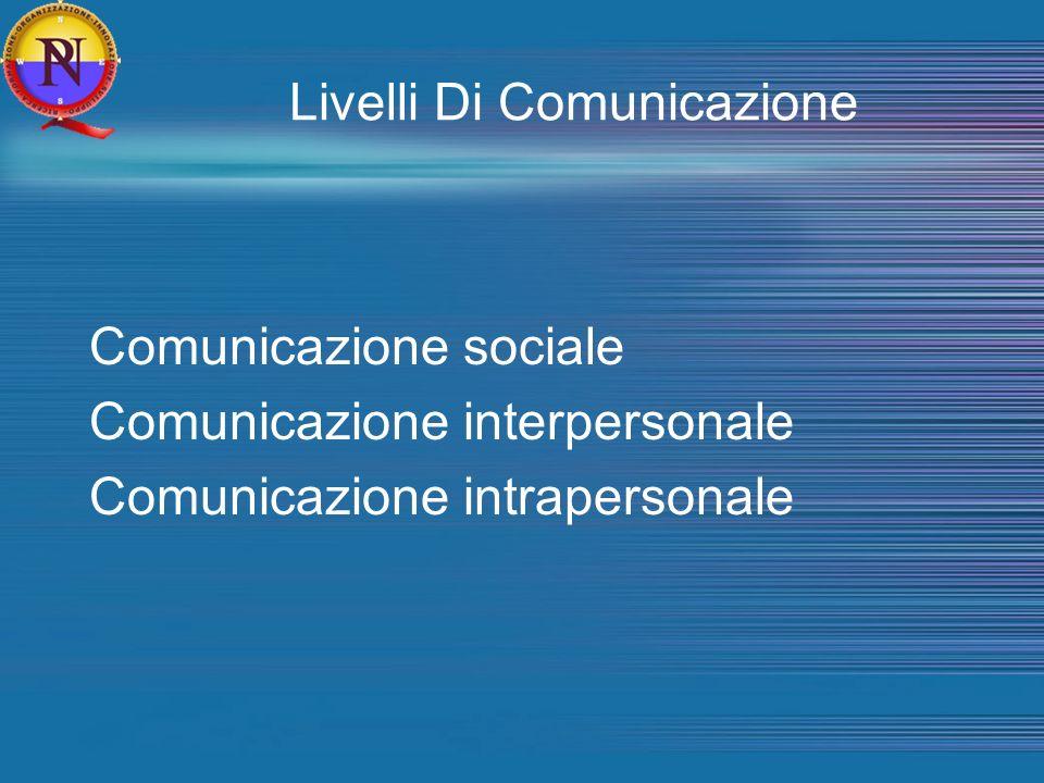 Livelli Di Comunicazione Comunicazione sociale Comunicazione interpersonale Comunicazione intrapersonale