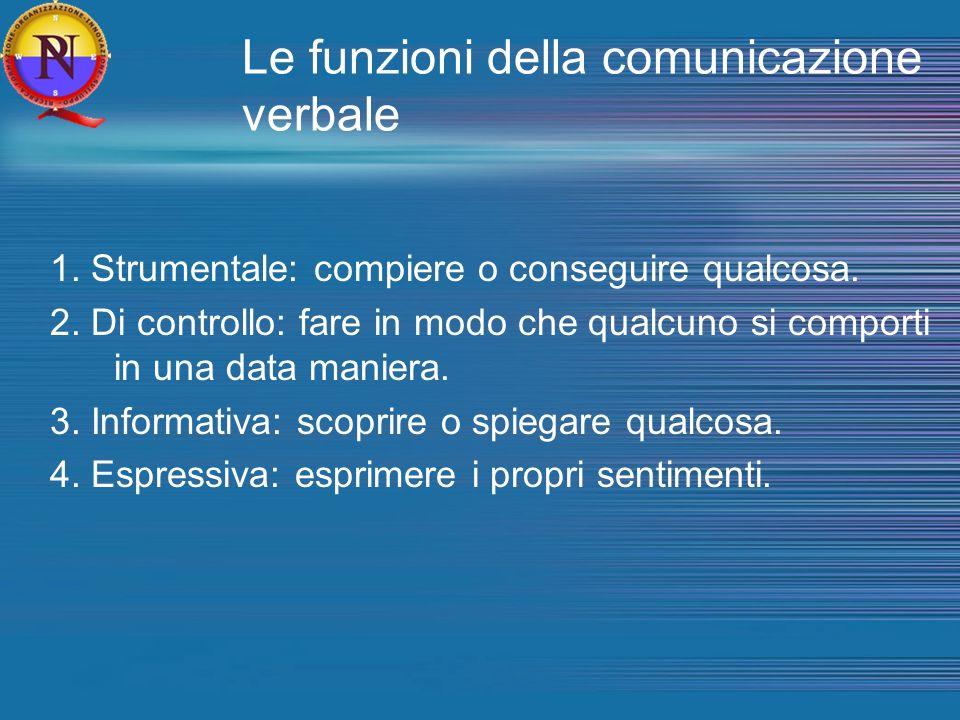 Le funzioni della comunicazione verbale 1. Strumentale: compiere o conseguire qualcosa. 2. Di controllo: fare in modo che qualcuno si comporti in una