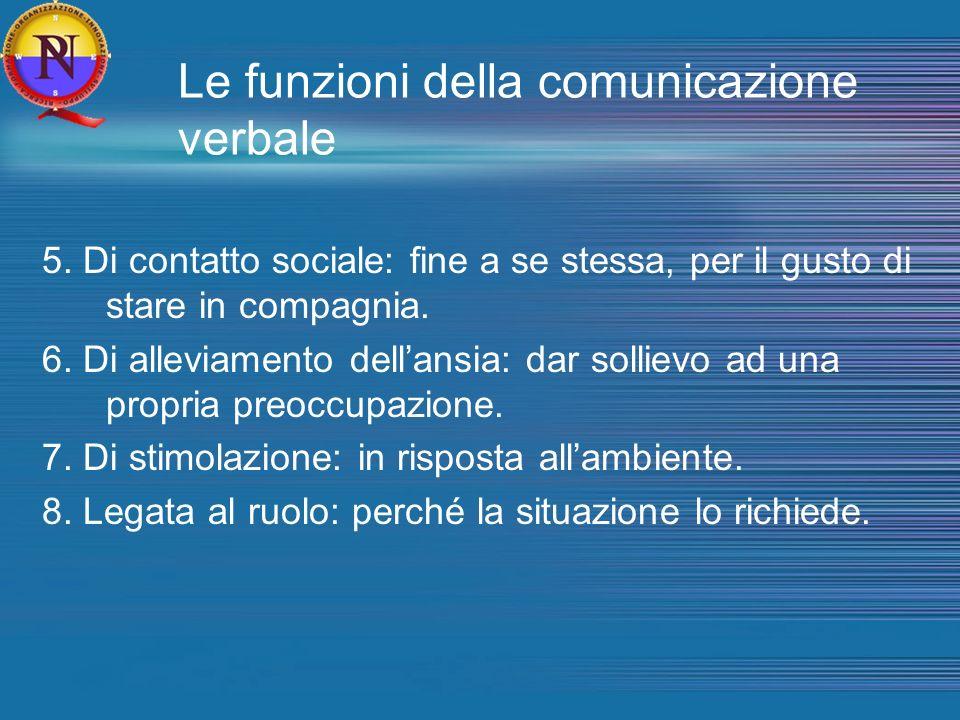 Le funzioni della comunicazione verbale 5. Di contatto sociale: fine a se stessa, per il gusto di stare in compagnia. 6. Di alleviamento dellansia: da