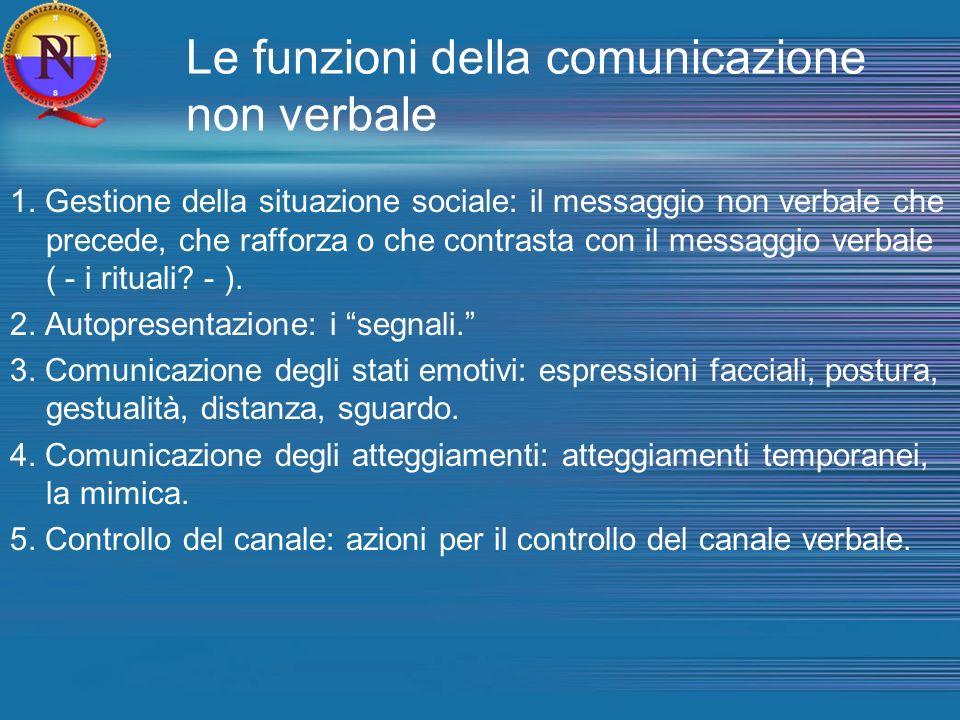 Le funzioni della comunicazione non verbale 1. Gestione della situazione sociale: il messaggio non verbale che precede, che rafforza o che contrasta c
