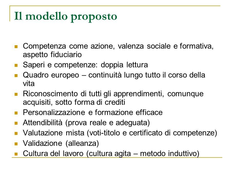 Il modello proposto Competenza come azione, valenza sociale e formativa, aspetto fiduciario Saperi e competenze: doppia lettura Quadro europeo – conti