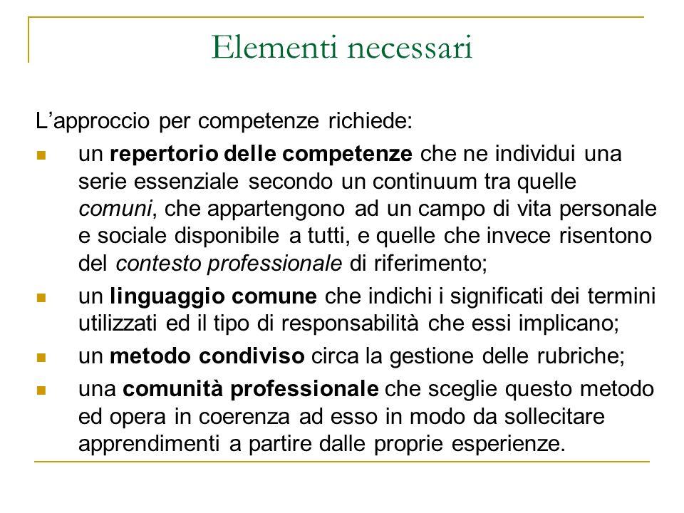 Elementi necessari Lapproccio per competenze richiede: un repertorio delle competenze che ne individui una serie essenziale secondo un continuum tra q