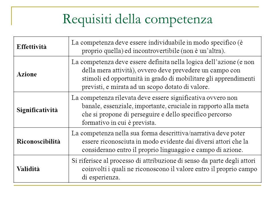 Requisiti della competenza Effettività La competenza deve essere individuabile in modo specifico (è proprio quella) ed incontrovertibile (non è unaltr