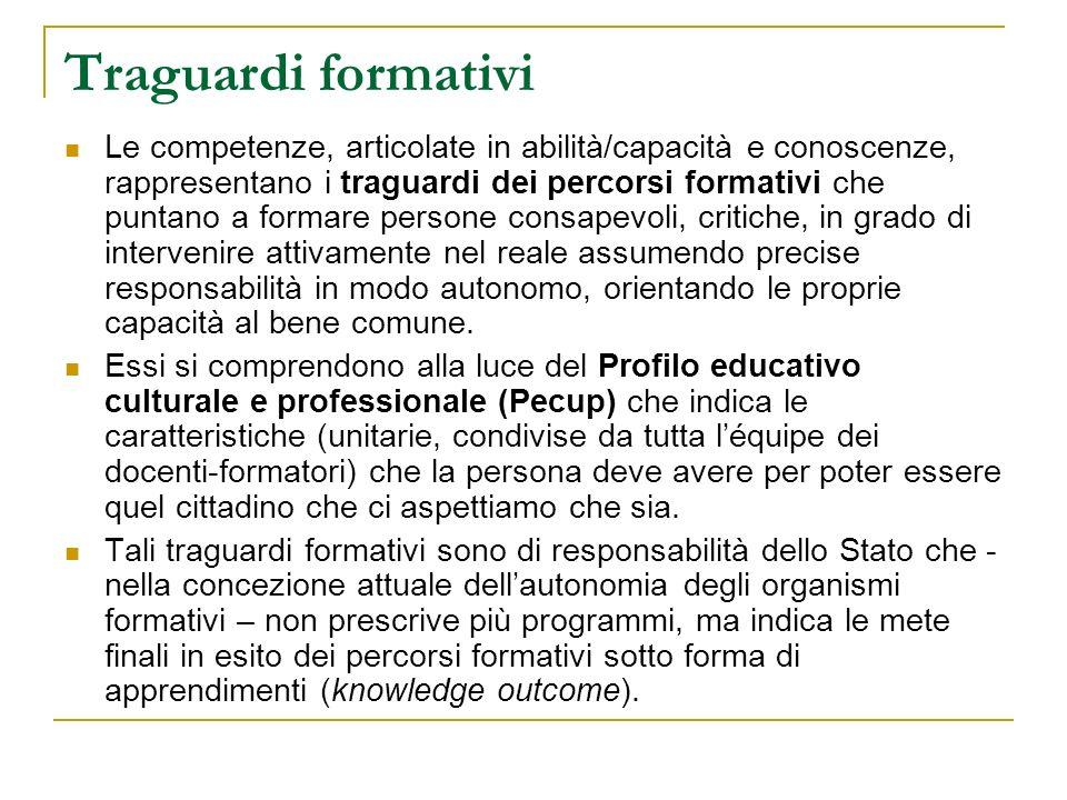 Traguardi formativi Le competenze, articolate in abilità/capacità e conoscenze, rappresentano i traguardi dei percorsi formativi che puntano a formare