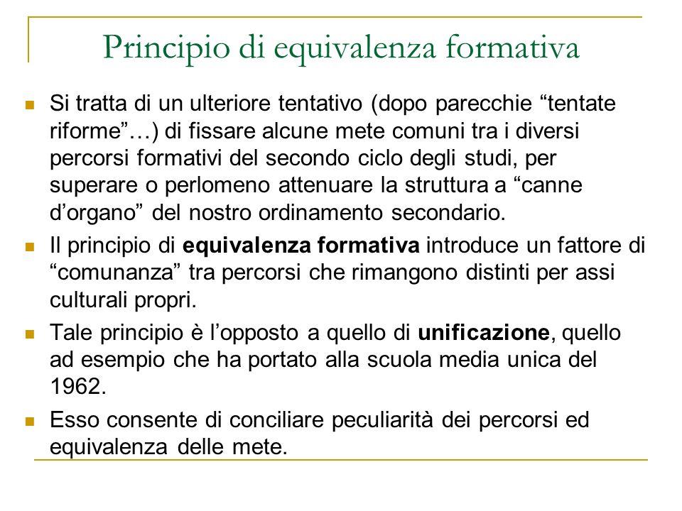 Principio di equivalenza formativa Si tratta di un ulteriore tentativo (dopo parecchie tentate riforme…) di fissare alcune mete comuni tra i diversi p