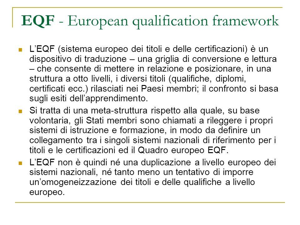 EQF - European qualification framework LEQF (sistema europeo dei titoli e delle certificazioni) è un dispositivo di traduzione – una griglia di conver