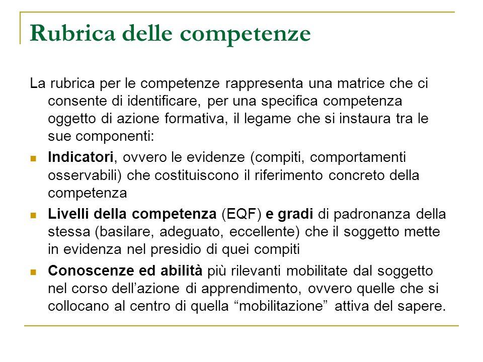 Rubrica delle competenze La rubrica per le competenze rappresenta una matrice che ci consente di identificare, per una specifica competenza oggetto di