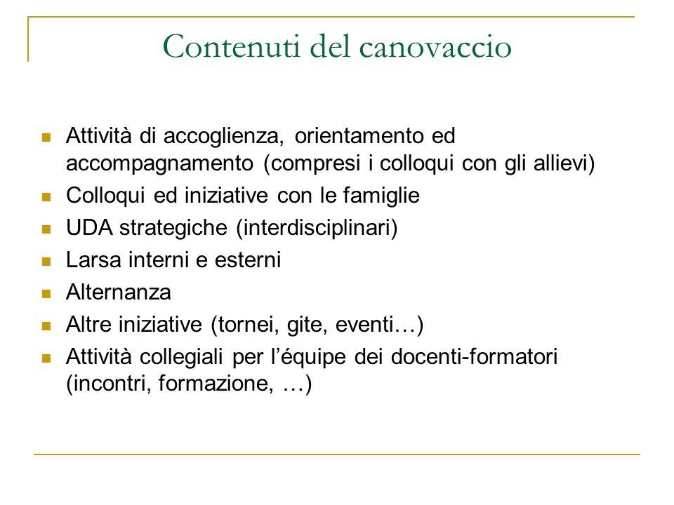 Contenuti del canovaccio Attività di accoglienza, orientamento ed accompagnamento (compresi i colloqui con gli allievi) Colloqui ed iniziative con le