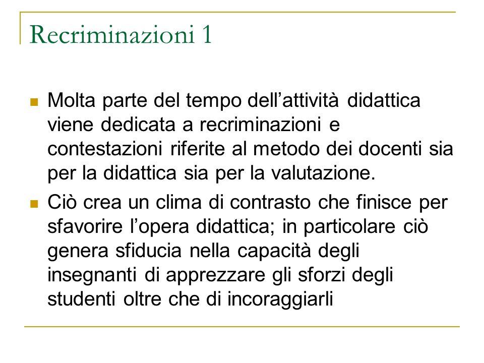 Recriminazioni 1 Molta parte del tempo dellattività didattica viene dedicata a recriminazioni e contestazioni riferite al metodo dei docenti sia per l