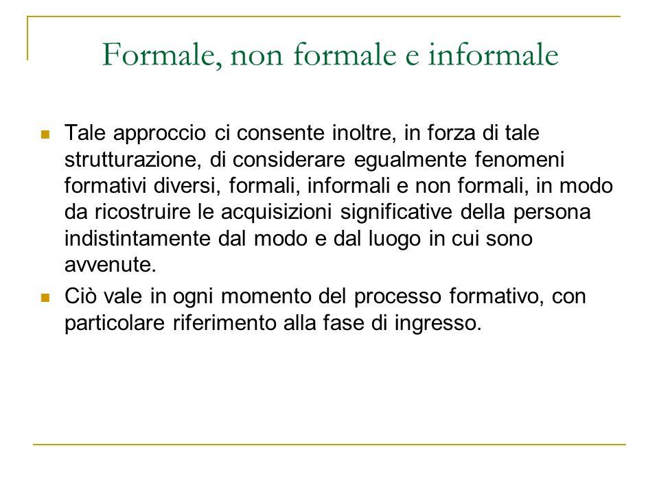 Formale, non formale e informale Tale approccio ci consente inoltre, in forza di tale strutturazione, di considerare egualmente fenomeni formativi div