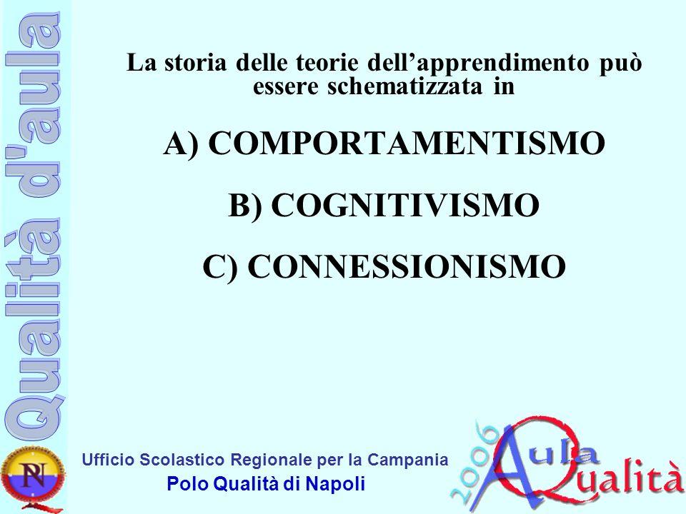 Ufficio Scolastico Regionale per la Campania Polo Qualità di Napoli La storia delle teorie dellapprendimento può essere schematizzata in A) COMPORTAME