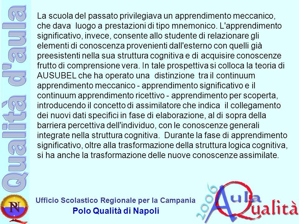 Ufficio Scolastico Regionale per la Campania Polo Qualità di Napoli La scuola del passato privilegiava un apprendimento meccanico, che dava luogo a pr
