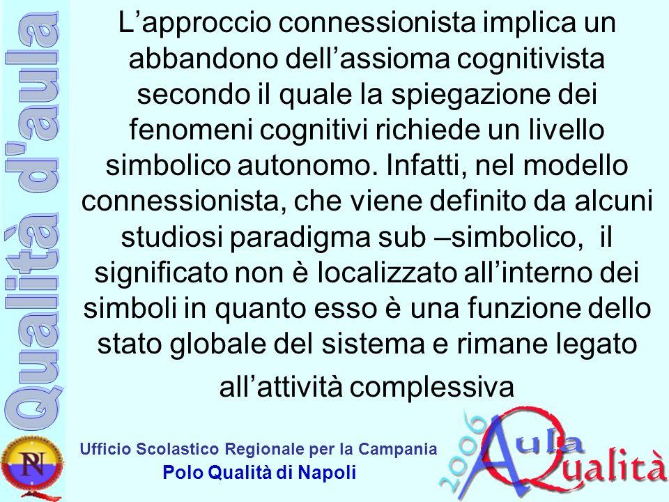 Ufficio Scolastico Regionale per la Campania Polo Qualità di Napoli Lapproccio connessionista implica un abbandono dellassioma cognitivista secondo il