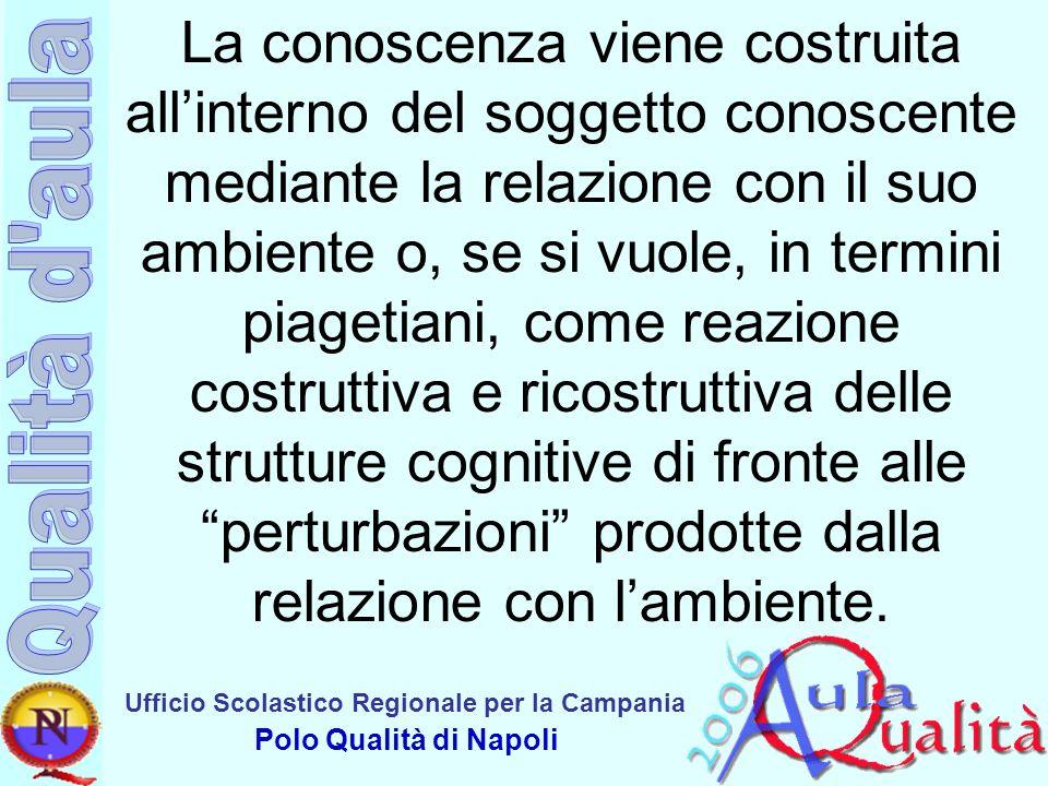 Ufficio Scolastico Regionale per la Campania Polo Qualità di Napoli La conoscenza viene costruita allinterno del soggetto conoscente mediante la relaz