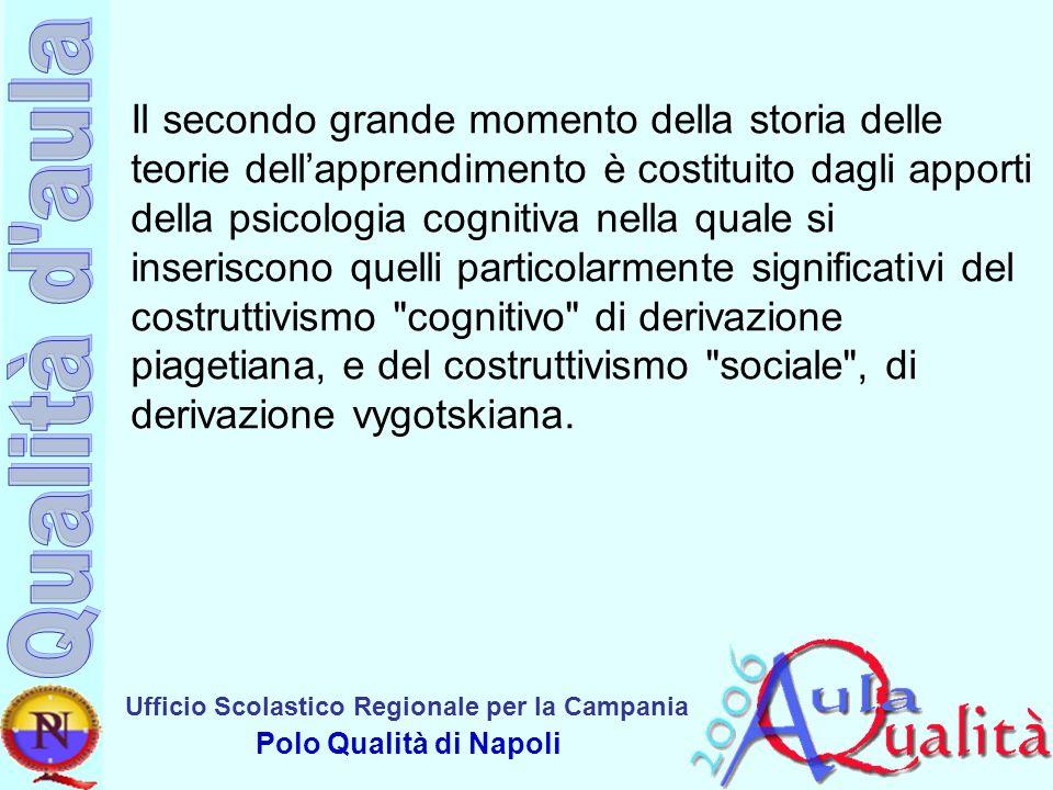 Ufficio Scolastico Regionale per la Campania Polo Qualità di Napoli Il secondo grande momento della storia delle teorie dellapprendimento è costituito