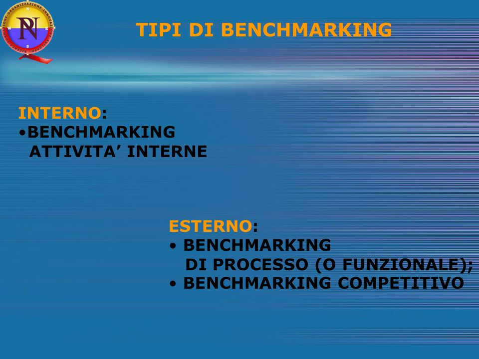 TIPI DI BENCHMARKING INTERNO: BENCHMARKING ATTIVITA INTERNE ESTERNO: BENCHMARKING DI PROCESSO (O FUNZIONALE); BENCHMARKING COMPETITIVO