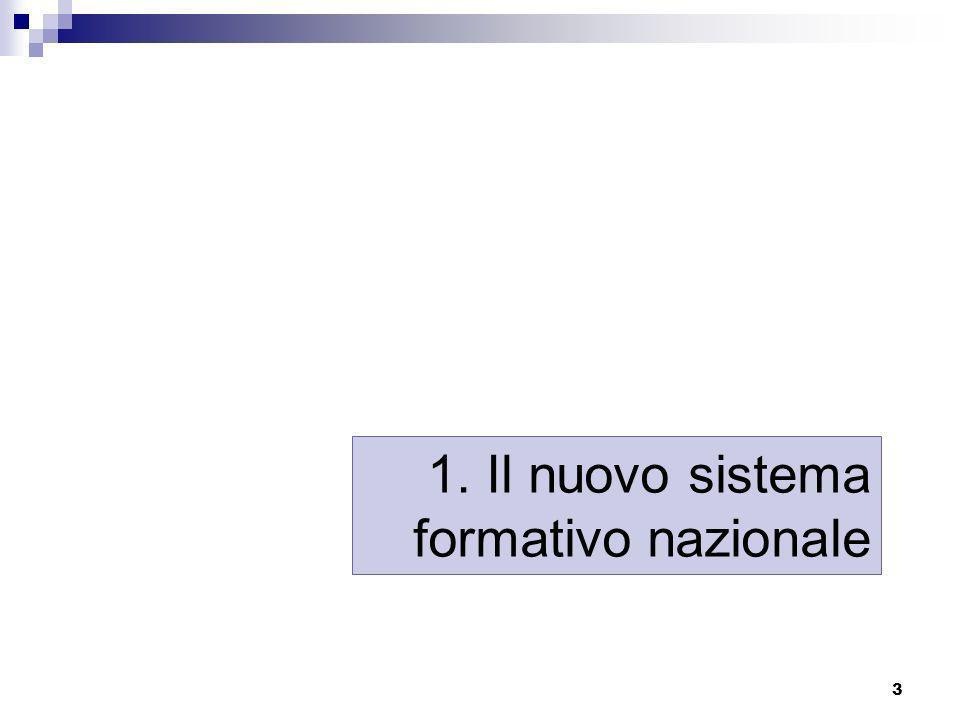 34 Schema delle indicazioni nazionali (es.