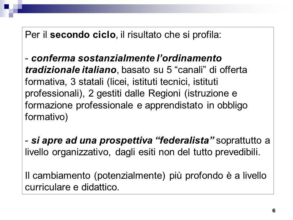 7 Il nuovo sistema formativo italiano 24 22 19 18 16 14 5 2 3 4 Età 6 7 6 LICEI MERCATO DEL LAVORO Diritto – dovere allistruzione e alla formazione Età Livello EQF 11 Ist.Tec.