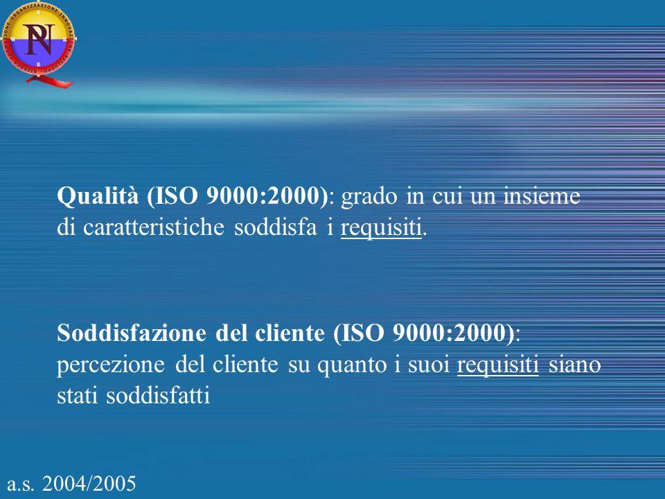 a.s. 2004/2005 Qualità (ISO 9000:2000): grado in cui un insieme di caratteristiche soddisfa i requisiti. Soddisfazione del cliente (ISO 9000:2000): pe